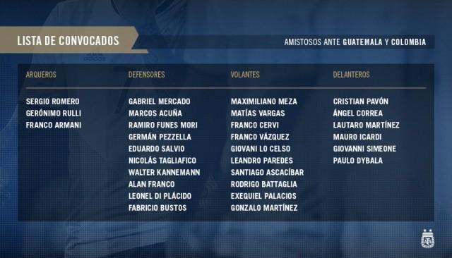 La lista de los jugadores convocados para los amistosos de Septiembre. Foto: AFA.